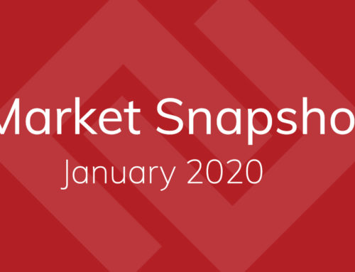 Market Snapshot – January 2020